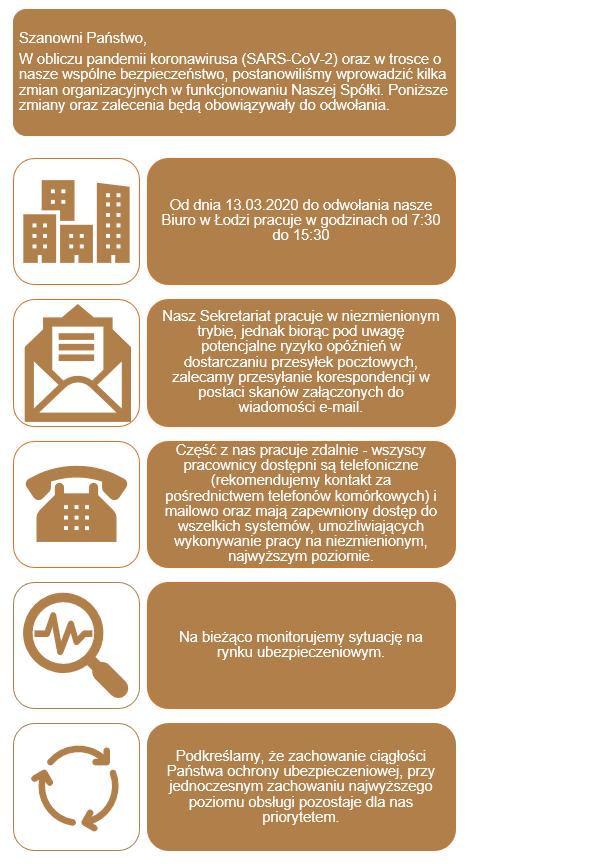SARS-CoV-2 – Informacja dla Klientów